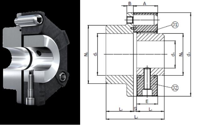 Centaflex-A Type 2-S