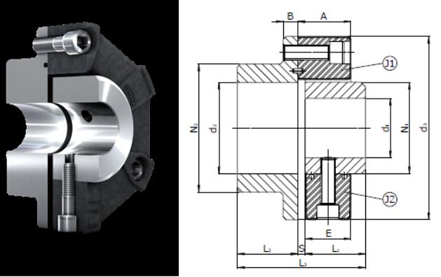 Centaflex-A Type 2