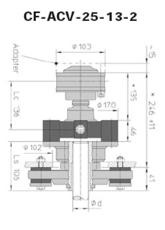 CF-ACV-25-13-2