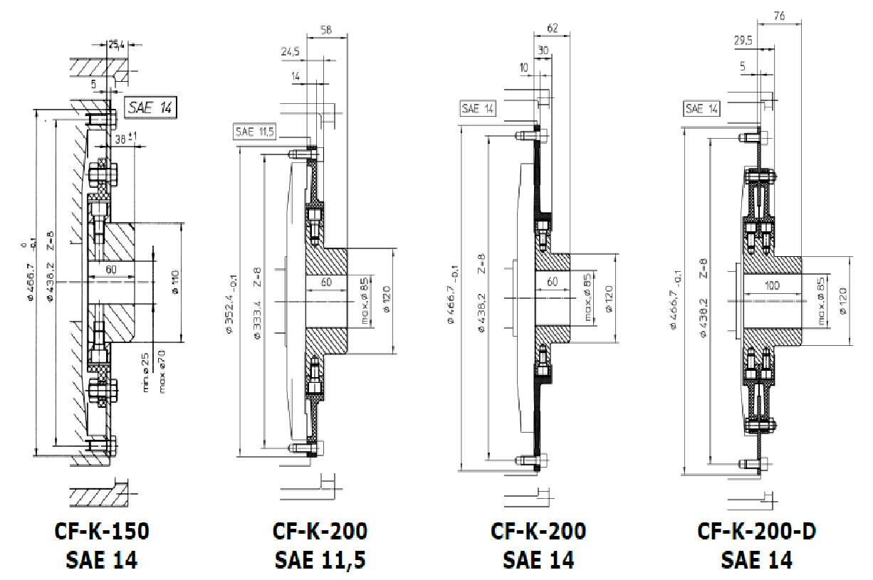 CF-K SAE 14