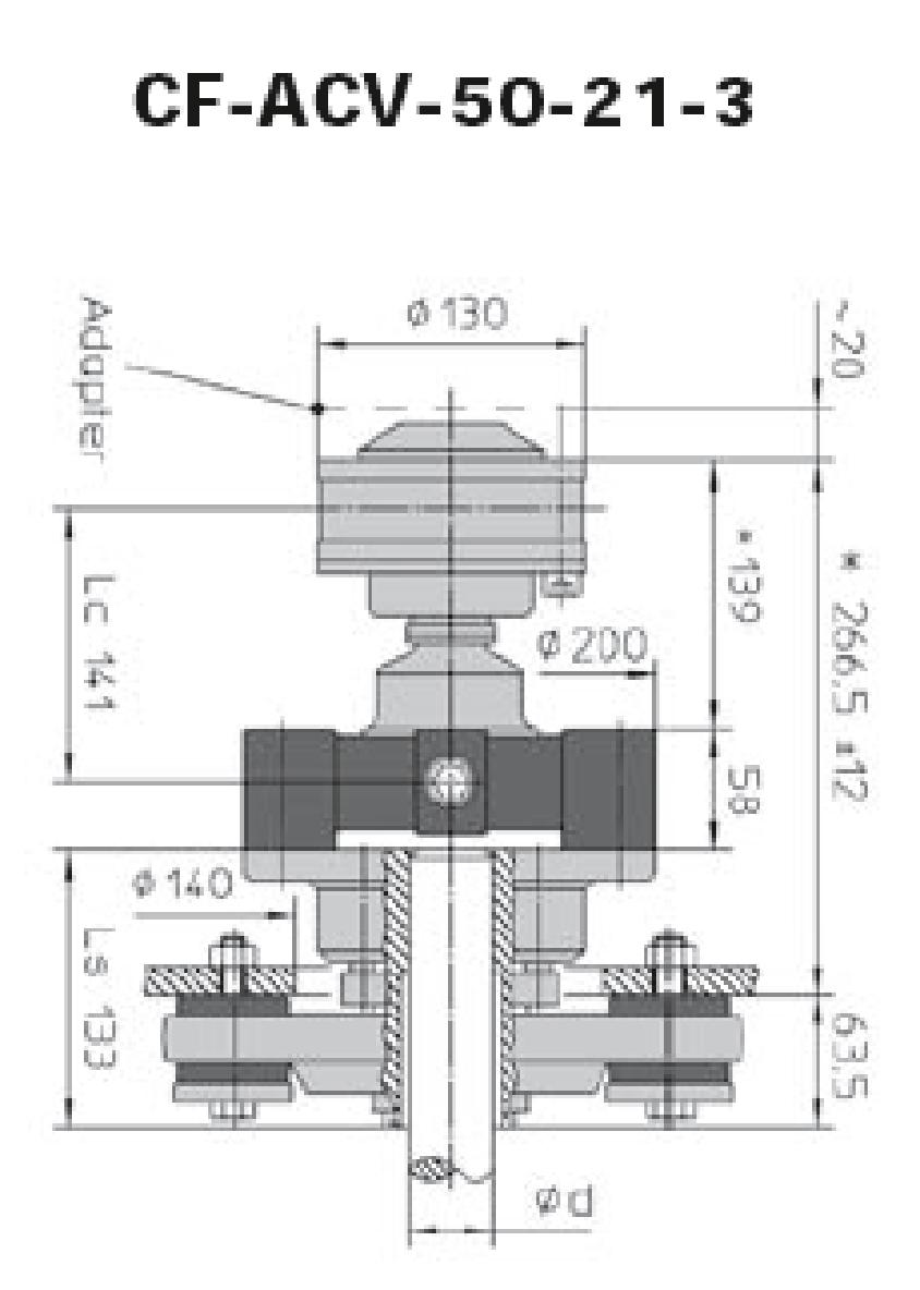 CF-ACV-50-21-3