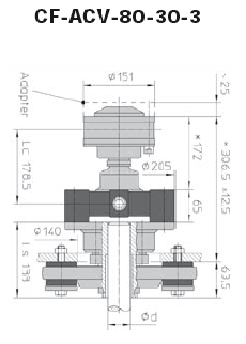CF-ACV-80-30-3