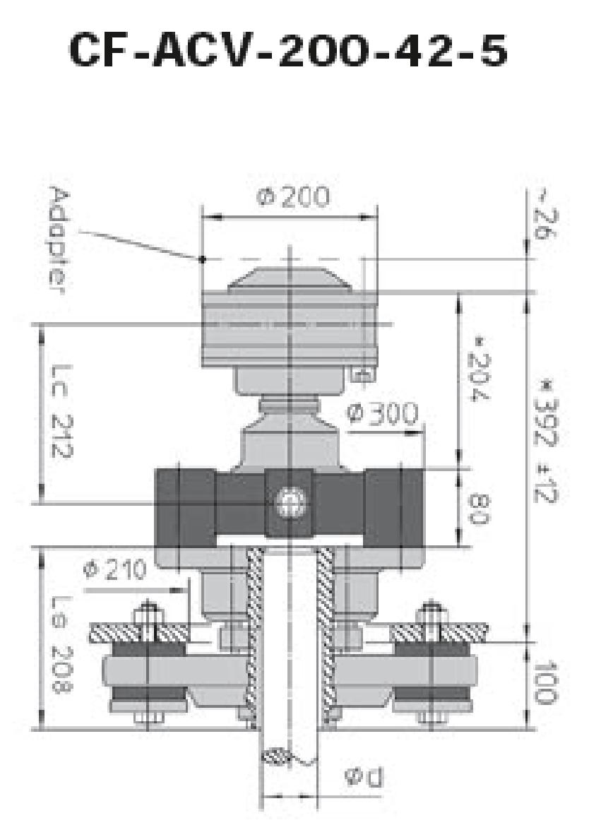 CF-ACV-200-42-5