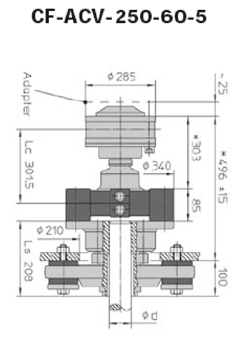 CF-ACV-250-60-5