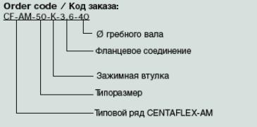 CENTAFLEX–AM м