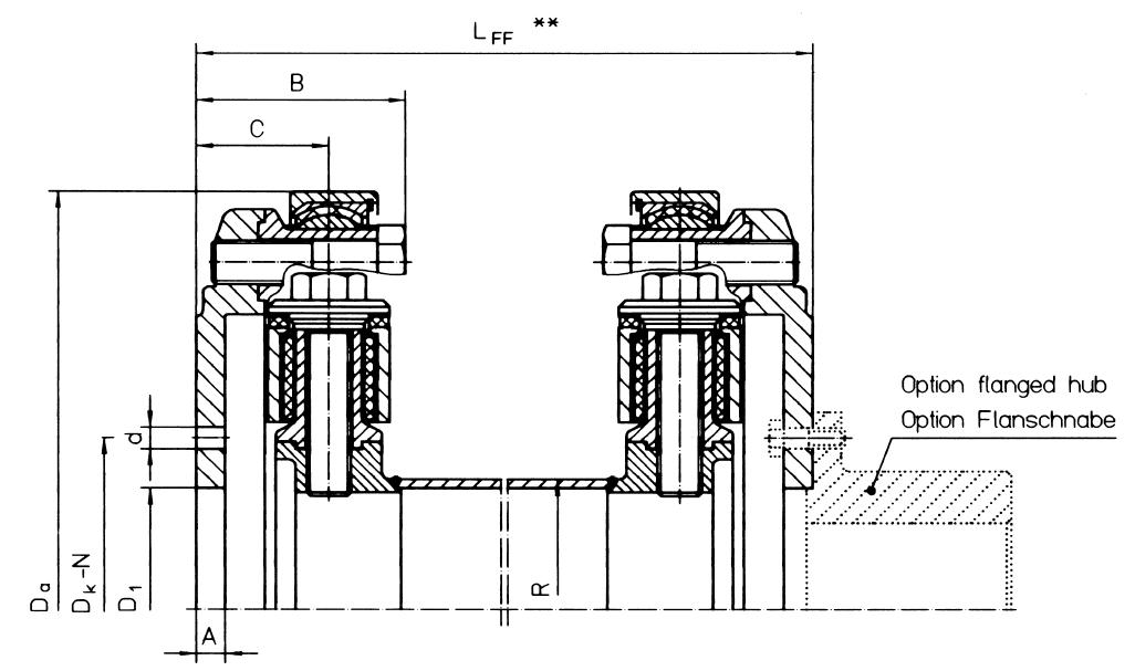 CL-FF схема