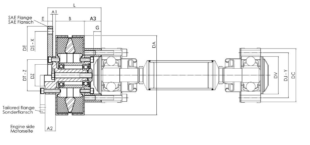 CX-CVB схема