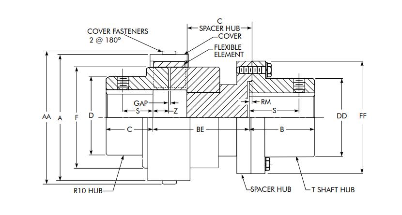 Half Spacer Type R35
